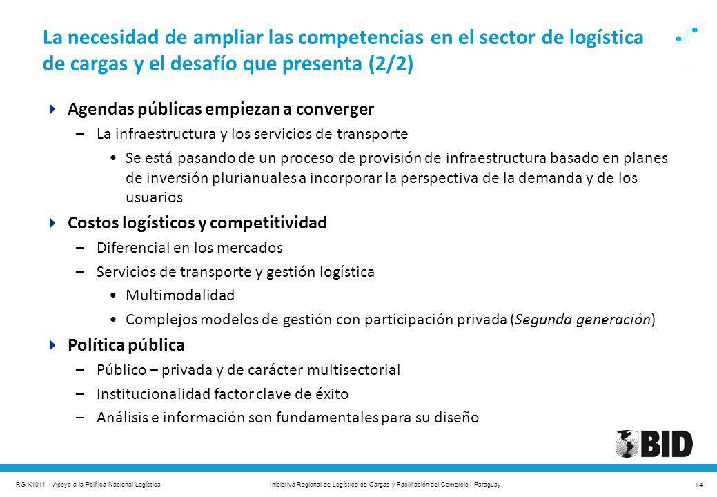 RG-K1011 – Apoyo a la Política Nacional Logística 14 Iniciativa Regional de Logística de Cargas y Facilitación del Comercio | Paraguay Agendas pública