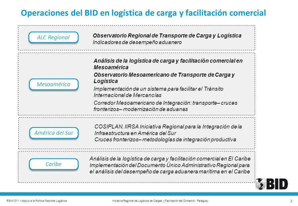 RG-K1011 – Apoyo a la Política Nacional Logística 2 Iniciativa Regional de Logística de Cargas y Facilitación del Comercio | Paraguay Caribe ALC Regio