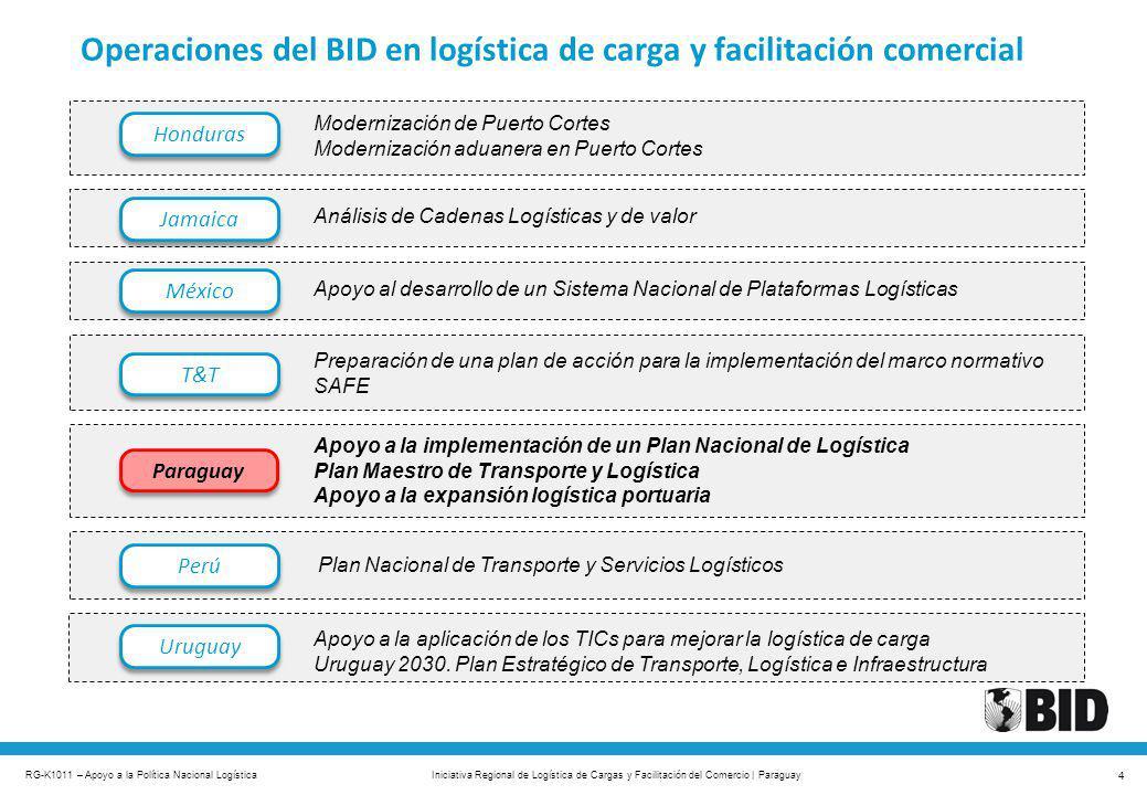 RG-K1011 – Apoyo a la Política Nacional Logística 4 Iniciativa Regional de Logística de Cargas y Facilitación del Comercio | Paraguay Operaciones del