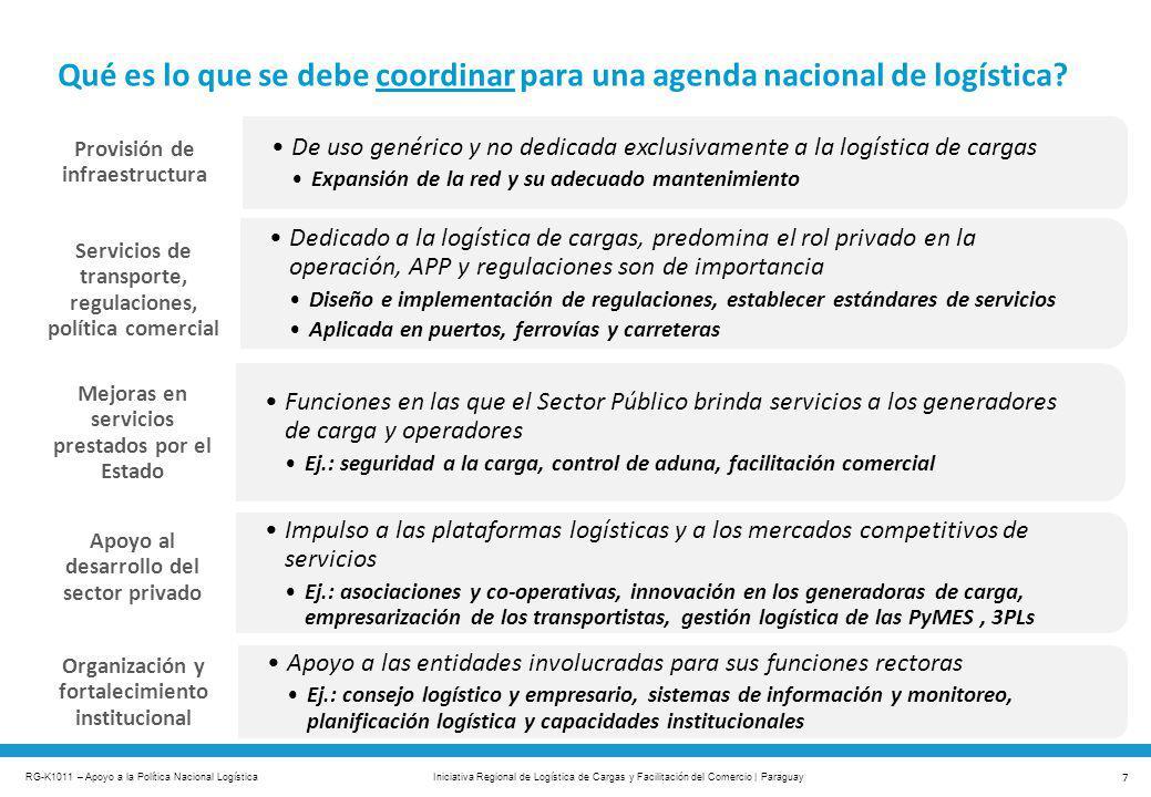 RG-K1011 – Apoyo a la Política Nacional Logística 7 Iniciativa Regional de Logística de Cargas y Facilitación del Comercio | Paraguay Qué es lo que se