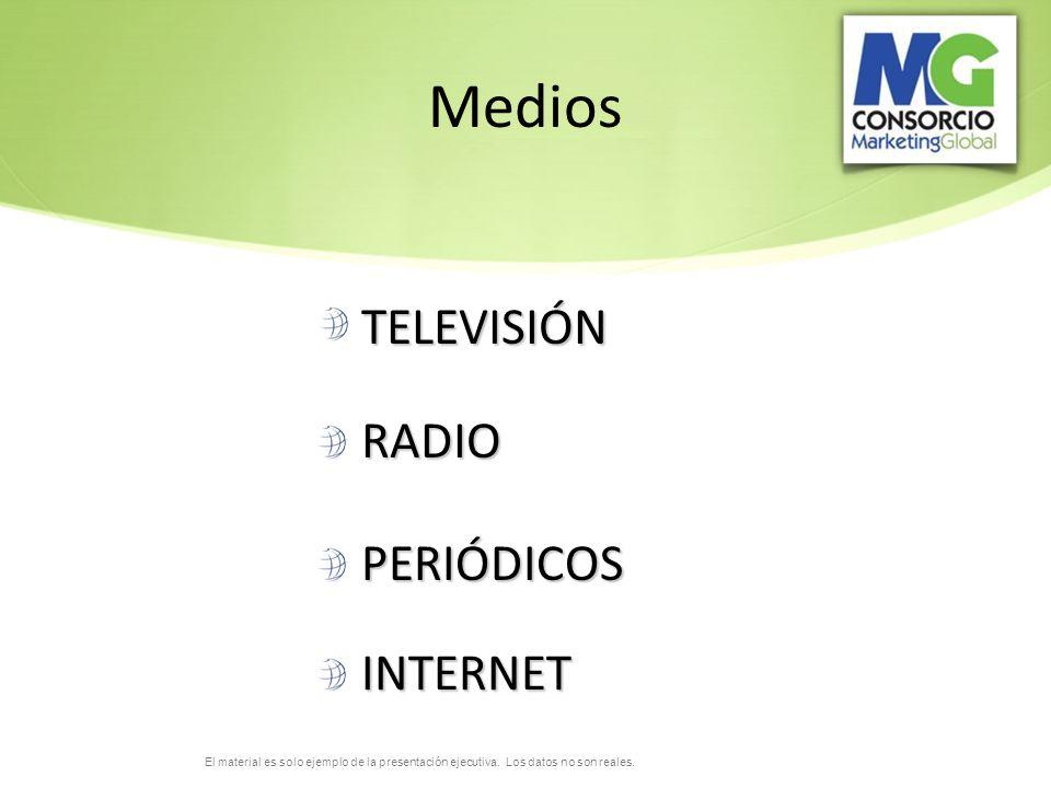 El material es solo ejemplo de la presentación ejecutiva. Los datos no son reales. TELEVISIÓN RADIO PERIÓDICOS INTERNET Medios