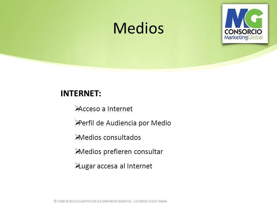 El material es solo ejemplo de la presentación ejecutiva. Los datos no son reales. INTERNET: Acceso a Internet Perfil de Audiencia por Medio Medios co