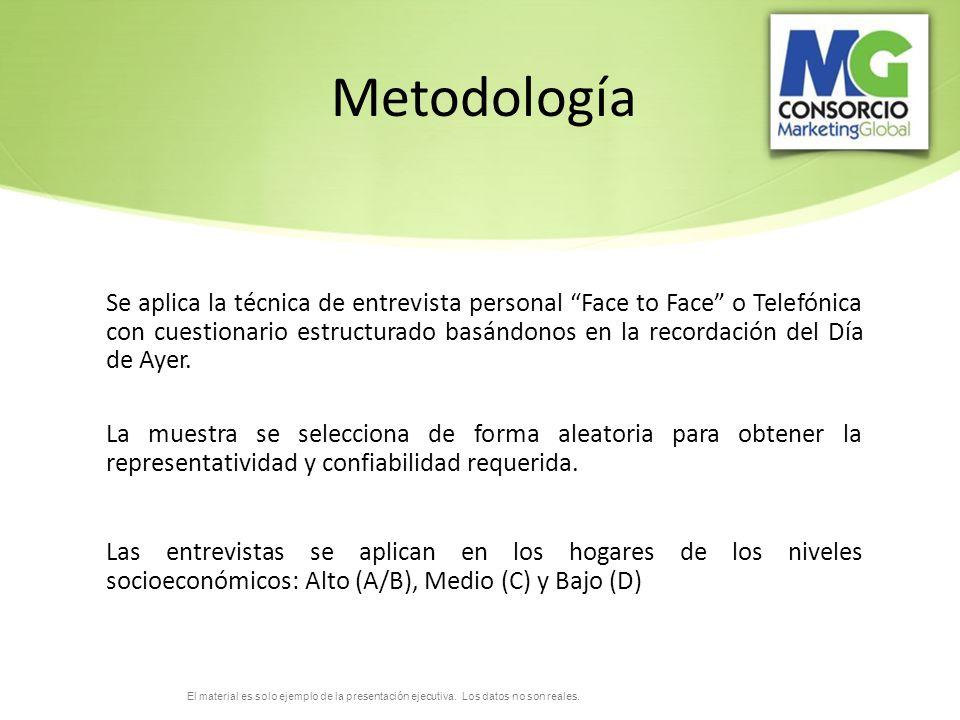 El material es solo ejemplo de la presentación ejecutiva. Los datos no son reales. Se aplica la técnica de entrevista personal Face to Face o Telefóni