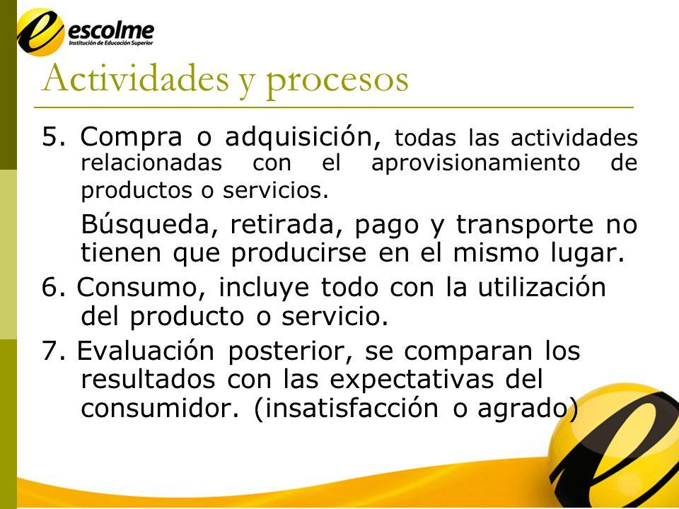 Actividades y procesos 5.