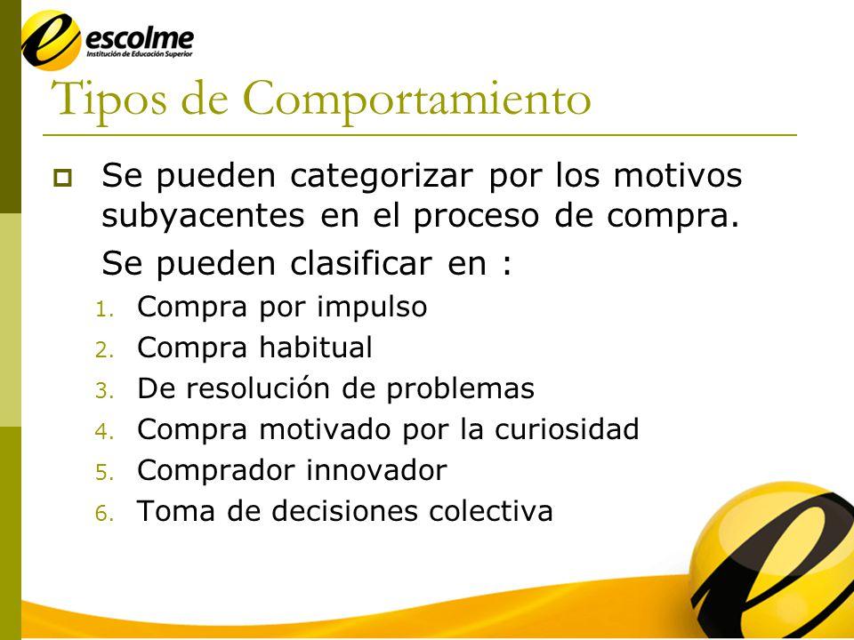 Tipos de Comportamiento Se pueden categorizar por los motivos subyacentes en el proceso de compra.