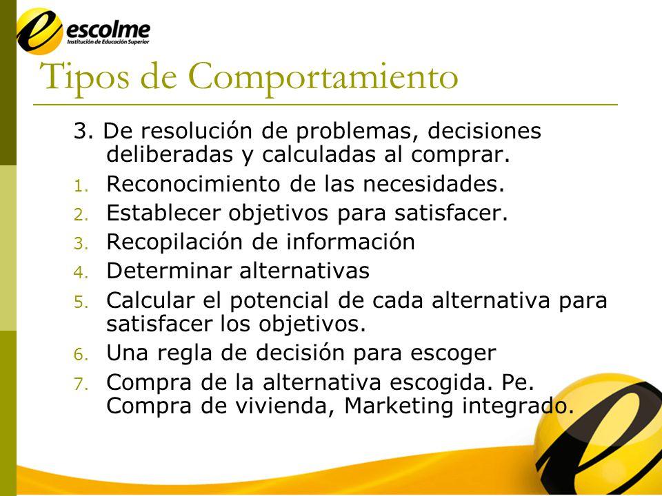 Tipos de Comportamiento 3.