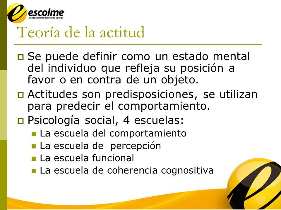 Teoría de la actitud Se puede definir como un estado mental del individuo que refleja su posición a favor o en contra de un objeto.