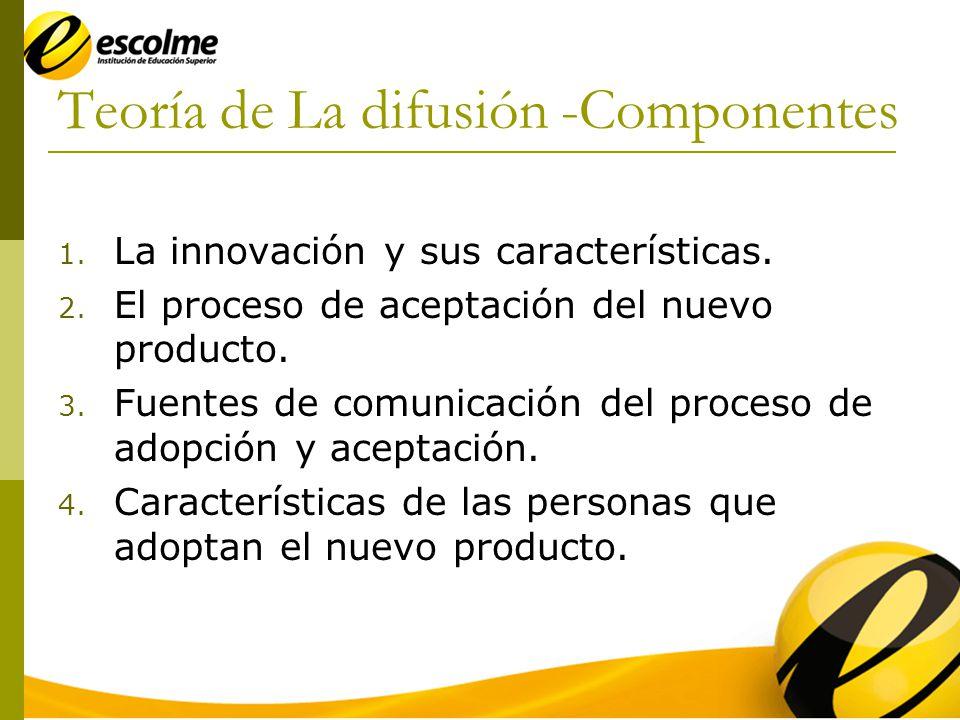 Teoría de La difusión -Componentes 1.La innovación y sus características.