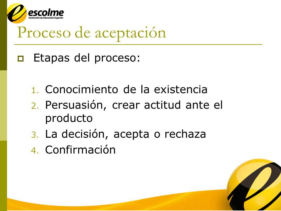 Proceso de aceptación Etapas del proceso: 1.Conocimiento de la existencia 2.