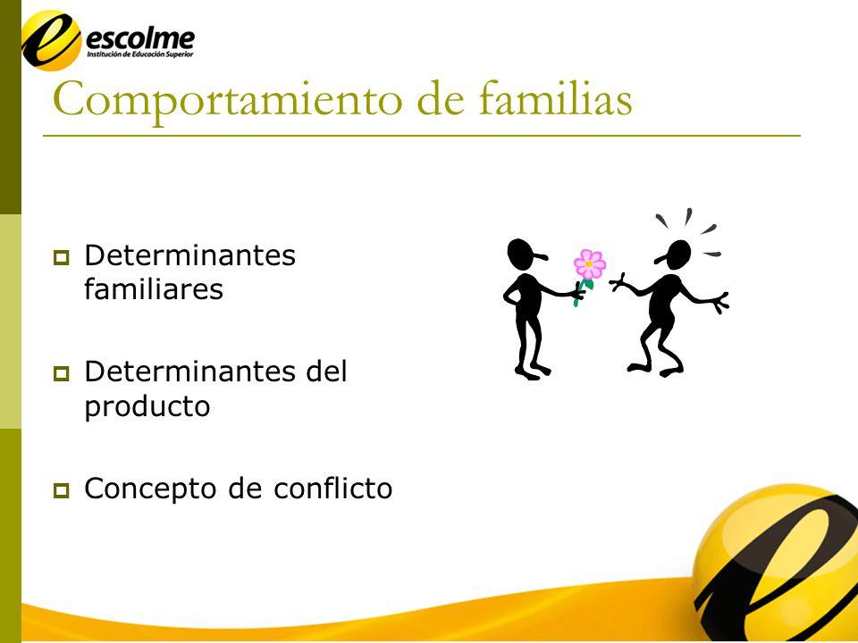 Comportamiento de familias Determinantes familiares Determinantes del producto Concepto de conflicto