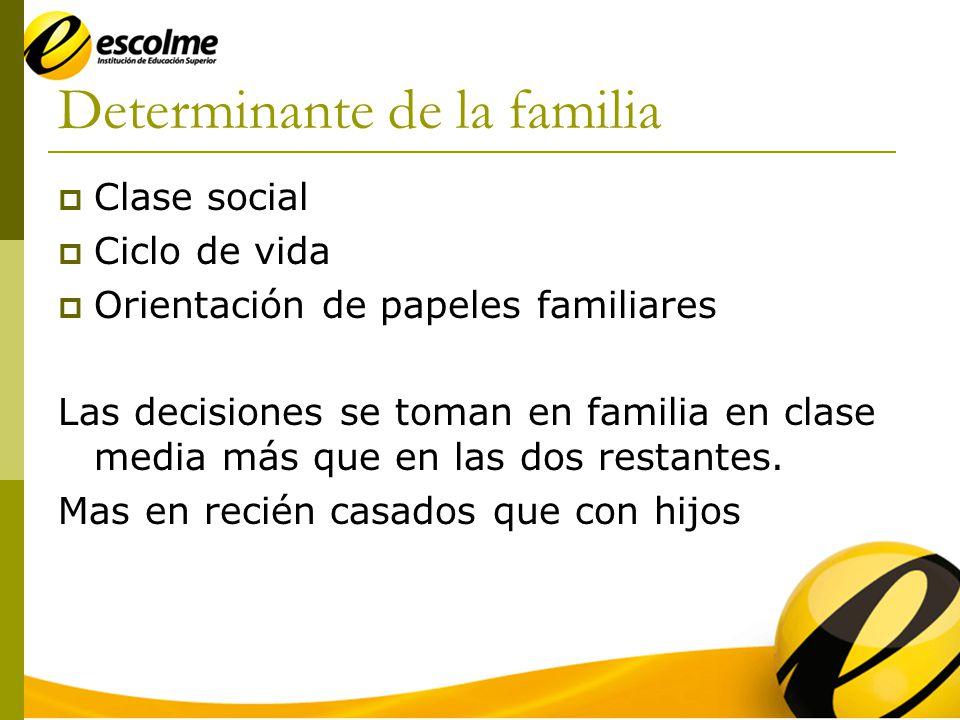 Determinante de la familia Clase social Ciclo de vida Orientación de papeles familiares Las decisiones se toman en familia en clase media más que en las dos restantes.