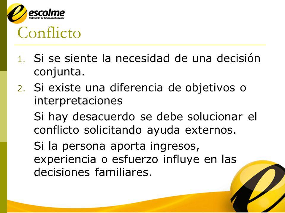 Conflicto 1.Si se siente la necesidad de una decisión conjunta.