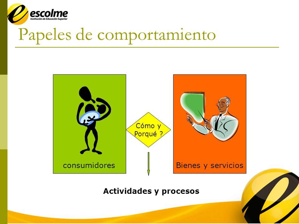 Papeles de comportamiento consumidoresBienes y servicios Cómo y Porqué ? Actividades y procesos