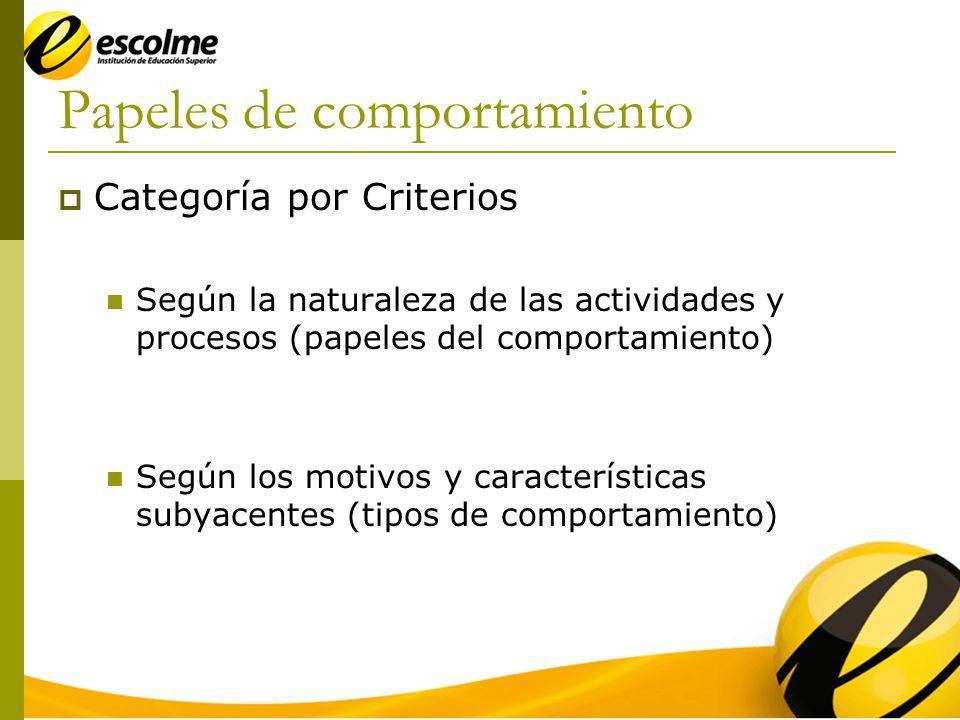 Papeles de comportamiento Categoría por Criterios Según la naturaleza de las actividades y procesos (papeles del comportamiento) Según los motivos y características subyacentes (tipos de comportamiento)