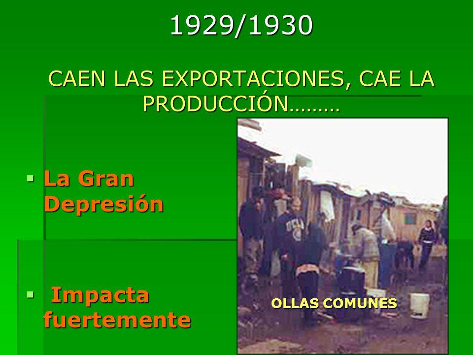 1929/1930 CAEN LAS EXPORTACIONES, CAE LA PRODUCCIÓN……… La Gran Depresión La Gran Depresión Impacta fuertemente Impacta fuertemente OLLAS COMUNES