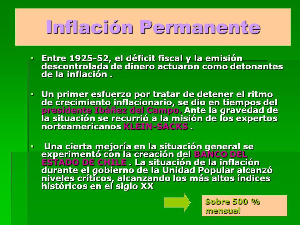 Inflación Permanente Entre 1925-52, el déficit fiscal y la emisión descontrolada de dinero actuaron como detonantes de la inflación. Entre 1925-52, el