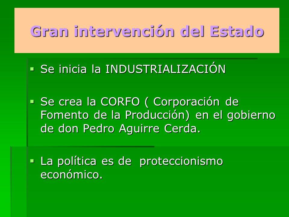 Gran intervención del Estado Se inicia la INDUSTRIALIZACIÓN Se inicia la INDUSTRIALIZACIÓN Se crea la CORFO ( Corporación de Fomento de la Producción) en el gobierno de don Pedro Aguirre Cerda.