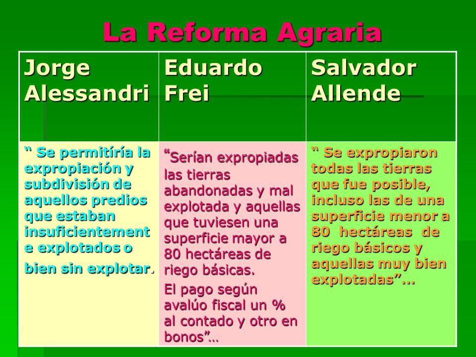 La Reforma Agraria Jorge Alessandri Eduardo Frei Salvador Allende Se permitíría la expropiación y subdivisión de aquellos predios que estaban insuficientement e explotados o bien sin explotar.