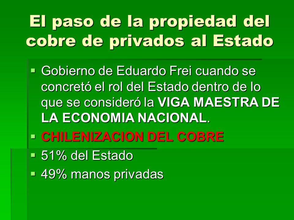 El paso de la propiedad del cobre de privados al Estado Gobierno de Eduardo Frei cuando se concretó el rol del Estado dentro de lo que se consideró la VIGA MAESTRA DE LA ECONOMIA NACIONAL.