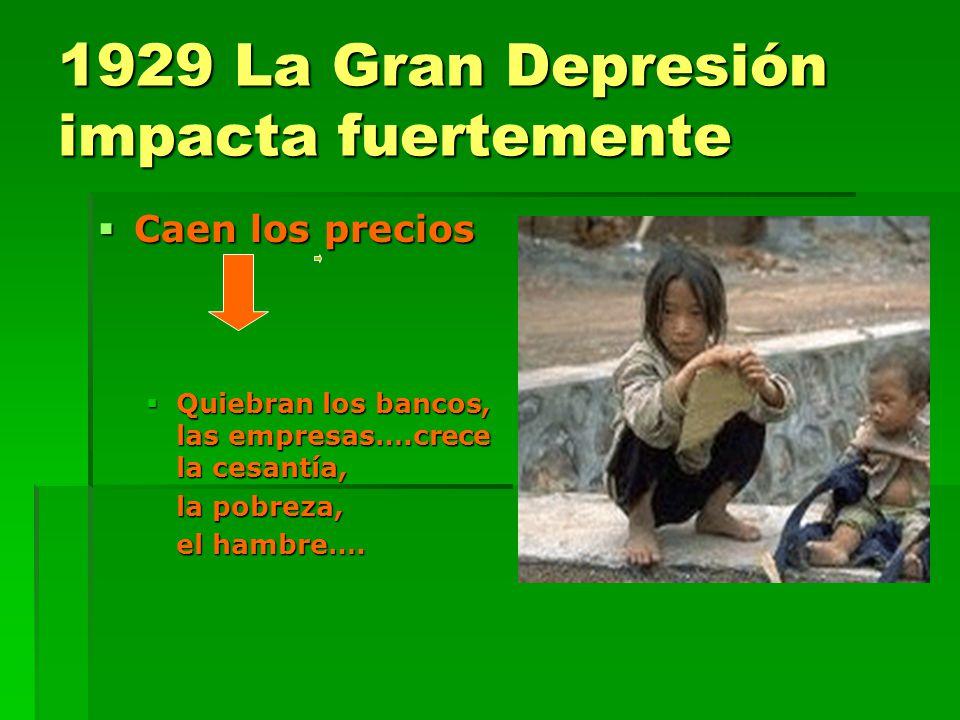1929 La Gran Depresión impacta fuertemente Caen los precios Caen los precios Quiebran los bancos, las empresas….crece la cesantía, Quiebran los bancos