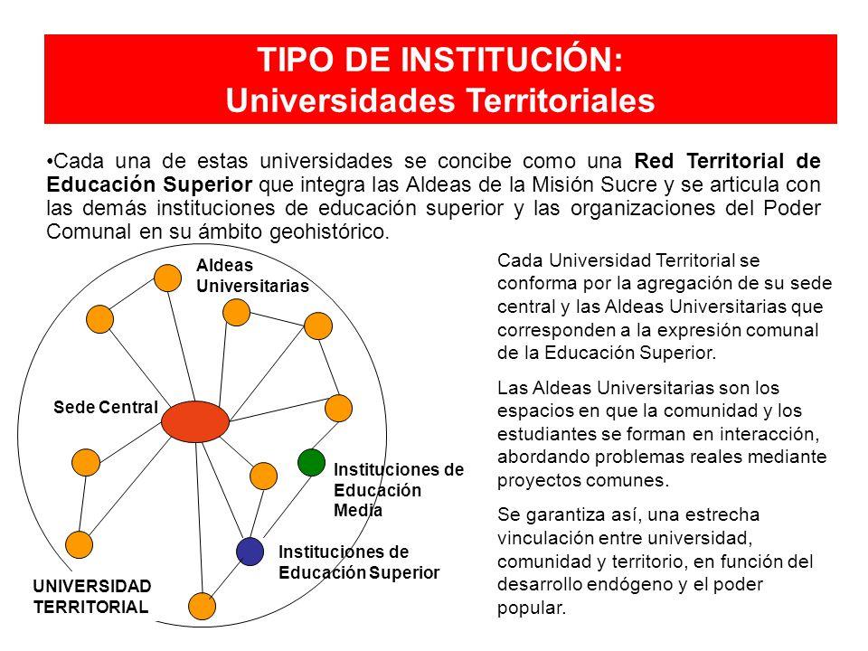 Sede Central TIPO DE INSTITUCIÓN: Universidades Territoriales Cada una de estas universidades se concibe como una Red Territorial de Educación Superio