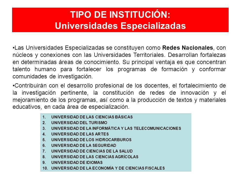 TIPO DE INSTITUCIÓN: Universidades Especializadas Las Universidades Especializadas se constituyen como Redes Nacionales, con núcleos y conexiones con