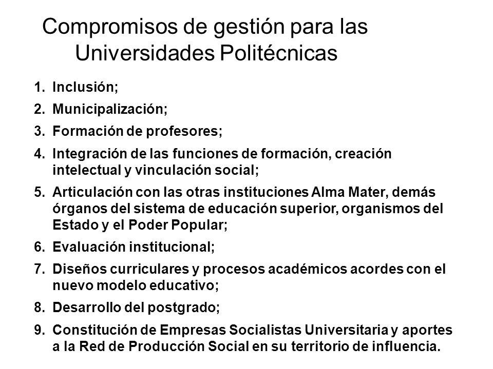Compromisos de gestión para las Universidades Politécnicas 1.Inclusión; 2.Municipalización; 3.Formación de profesores; 4.Integración de las funciones