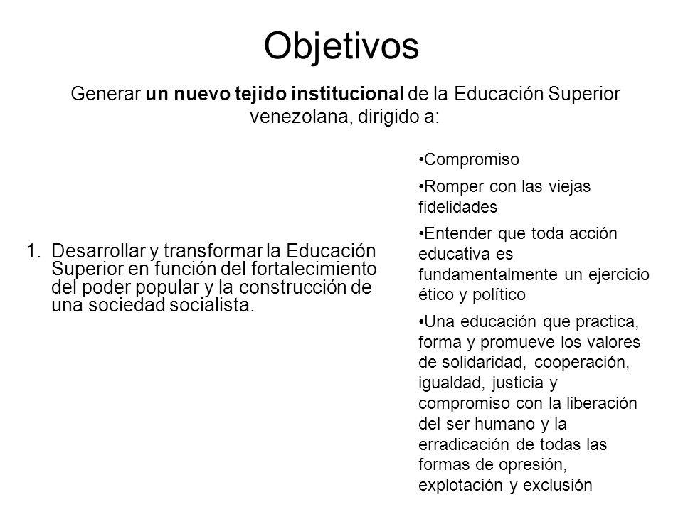 Objetivos 1.Desarrollar y transformar la Educación Superior en función del fortalecimiento del poder popular y la construcción de una sociedad sociali