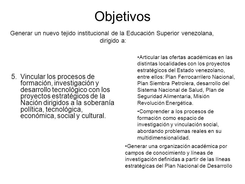 Objetivos 5.Vincular los procesos de formación, investigación y desarrollo tecnológico con los proyectos estratégicos de la Nación dirigidos a la sobe