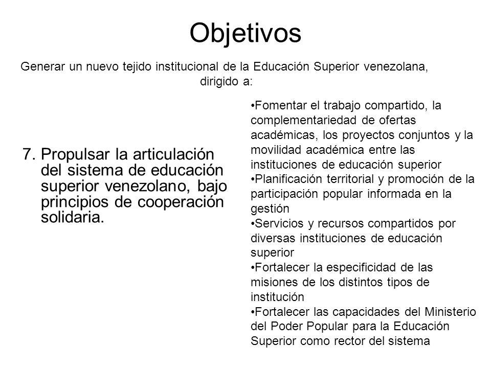 Objetivos 7.Propulsar la articulación del sistema de educación superior venezolano, bajo principios de cooperación solidaria. Generar un nuevo tejido