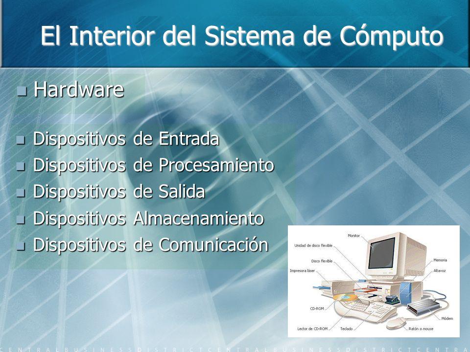 El Interior del Sistema de Cómputo Hardware Hardware Dispositivos de Entrada Dispositivos de Entrada Dispositivos de Procesamiento Dispositivos de Procesamiento Dispositivos de Salida Dispositivos de Salida Dispositivos Almacenamiento Dispositivos Almacenamiento Dispositivos de Comunicación Dispositivos de Comunicación