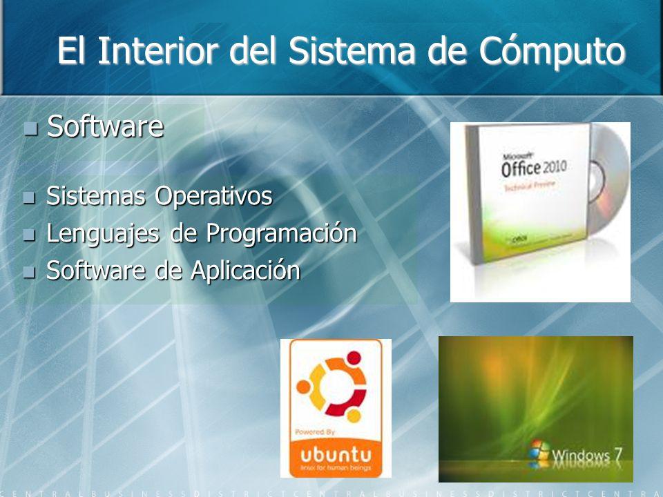 El Interior del Sistema de Cómputo Software Software Sistemas Operativos Sistemas Operativos Lenguajes de Programación Lenguajes de Programación Software de Aplicación Software de Aplicación