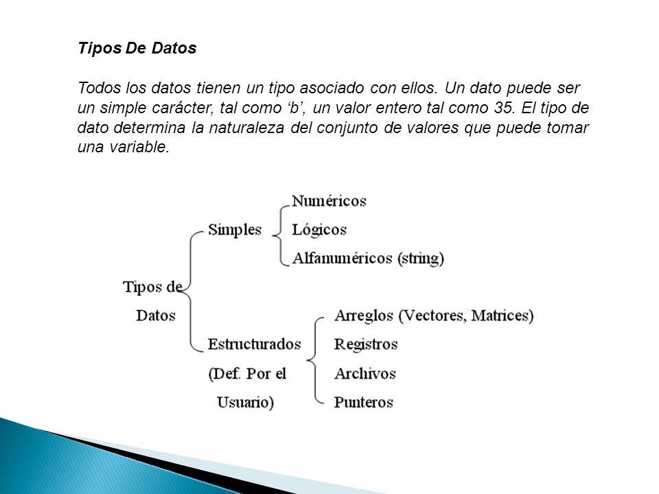 Tipos De Datos Todos los datos tienen un tipo asociado con ellos. Un dato puede ser un simple carácter, tal como b, un valor entero tal como 35. El ti