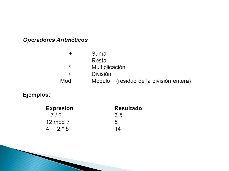 Operadores Aritméticos + Suma - Resta * Multiplicación / División Mod Modulo (residuo de la división entera) Ejemplos: ExpresiónResultado 7 / 2 3.5 12