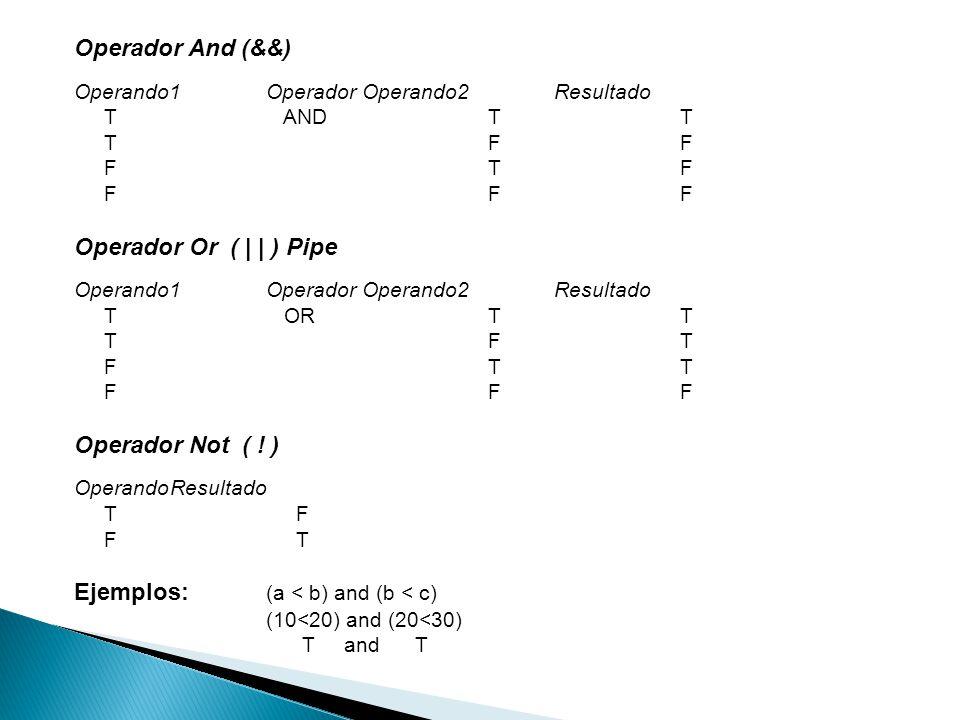 Operador And (&&) Operando1OperadorOperando2Resultado T AND T T T F F F T F F F F Operador Or ( | | ) Pipe Operando1OperadorOperando2Resultado T OR T