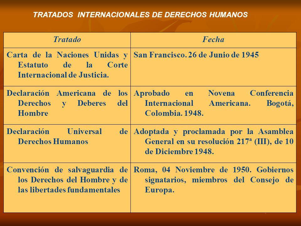 TratadoFecha Carta de la Naciones Unidas y Estatuto de la Corte Internacional de Justicia. San Francisco. 26 de Junio de 1945 Declaración Americana de