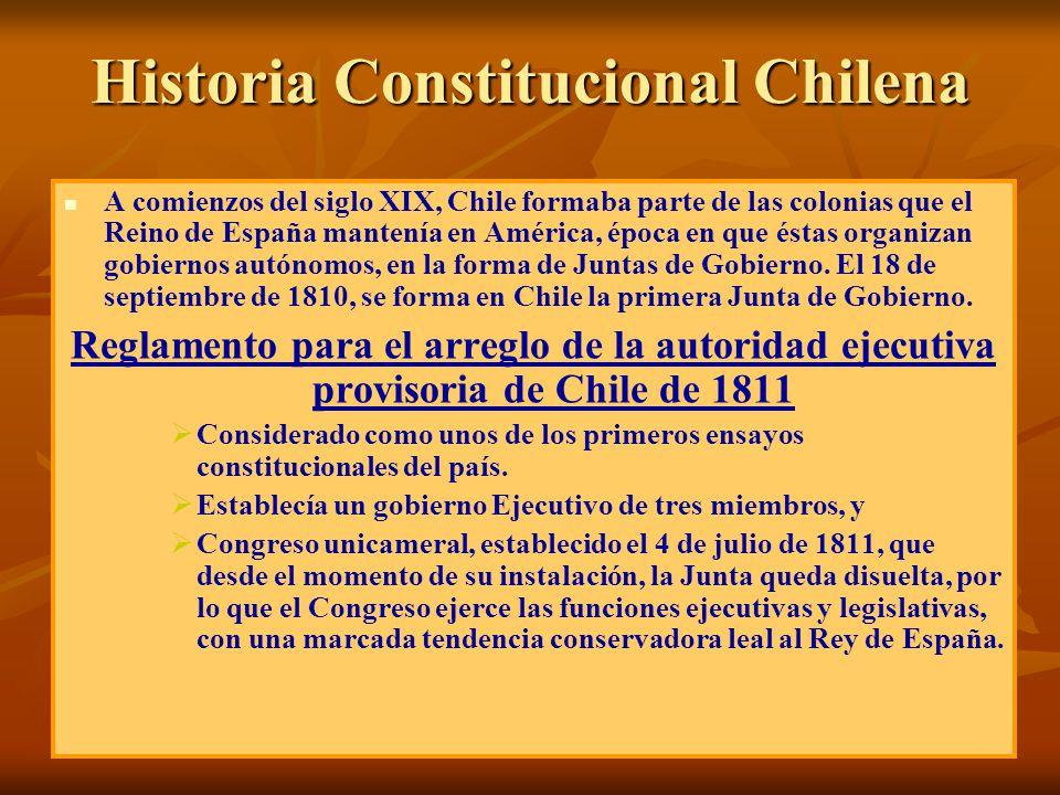 Historia Constitucional Chilena A comienzos del siglo XIX, Chile formaba parte de las colonias que el Reino de España mantenía en América, época en qu
