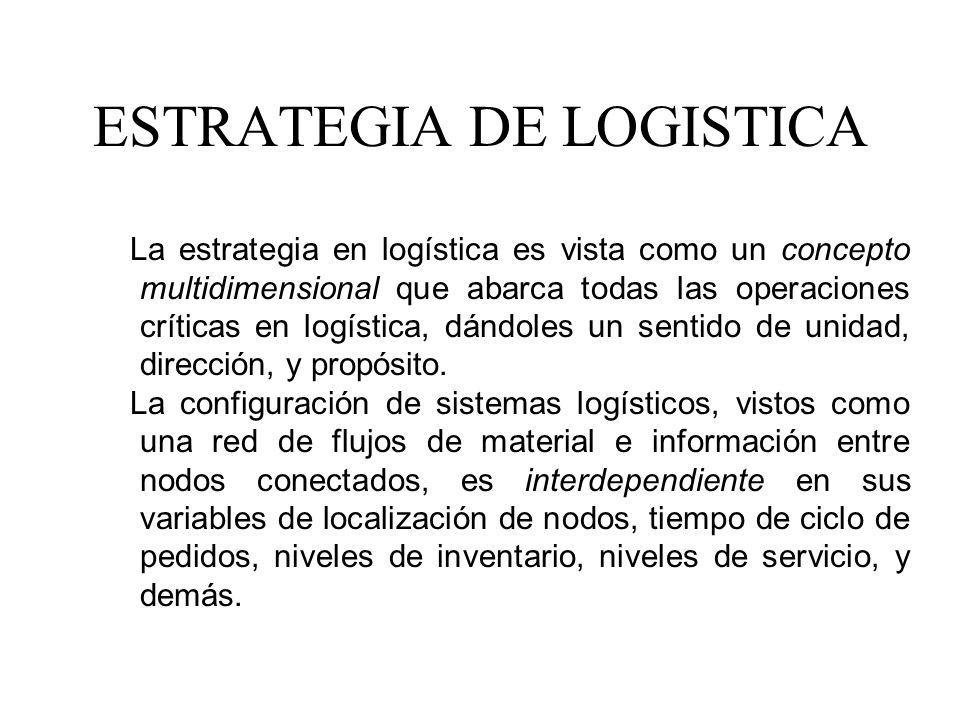 ESTRATEGIA DE LOGISTICA La estrategia en logística es vista como un concepto multidimensional que abarca todas las operaciones críticas en logística,