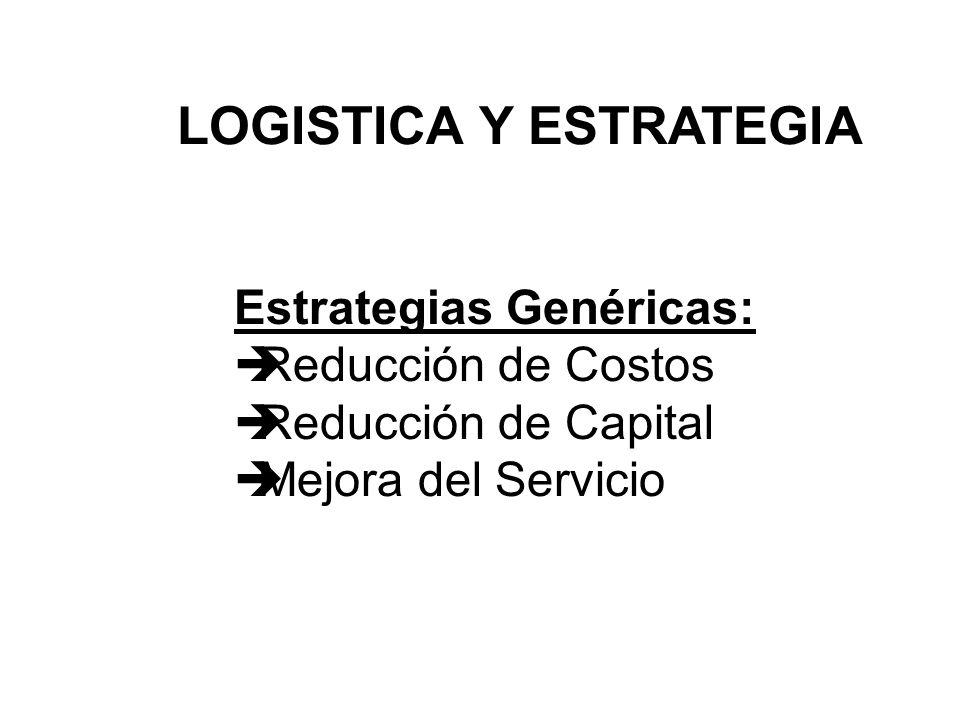 Estrategias Genéricas: èReducción de Costos èReducción de Capital èMejora del Servicio LOGISTICA Y ESTRATEGIA