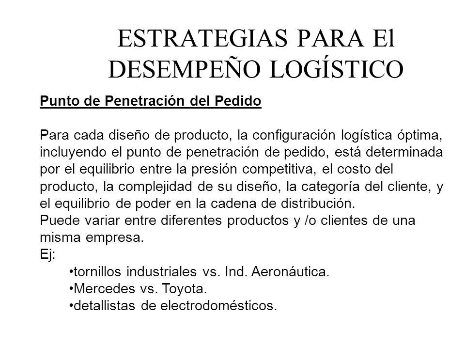 Punto de Penetración del Pedido Para cada diseño de producto, la configuración logística óptima, incluyendo el punto de penetración de pedido, está de