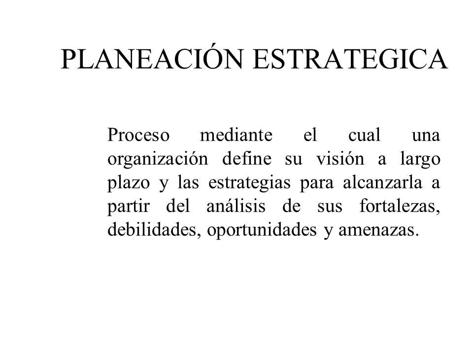 PLANEACIÓN ESTRATEGICA Proceso mediante el cual una organización define su visión a largo plazo y las estrategias para alcanzarla a partir del análisi