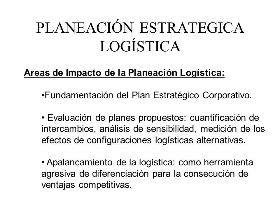 PLANEACIÓN ESTRATEGICA LOGÍSTICA Areas de Impacto de la Planeación Logística: Fundamentación del Plan Estratégico Corporativo. Evaluación de planes pr