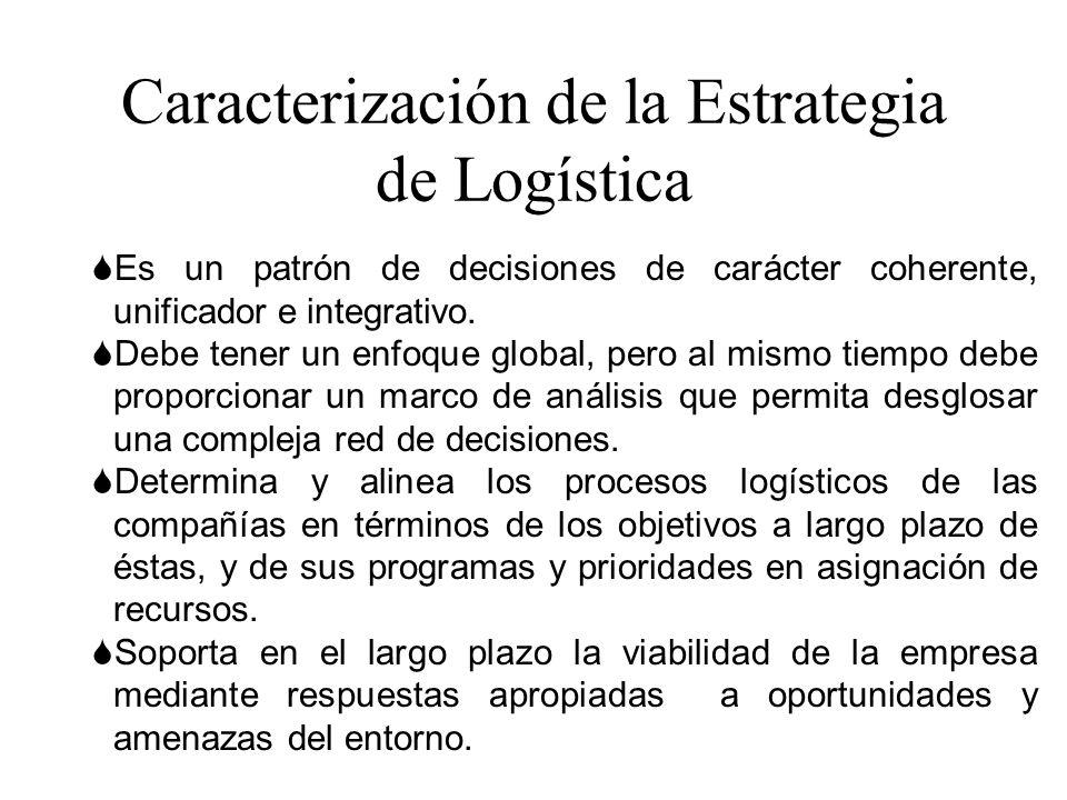 Caracterización de la Estrategia de Logística SEs un patrón de decisiones de carácter coherente, unificador e integrativo. SDebe tener un enfoque glob