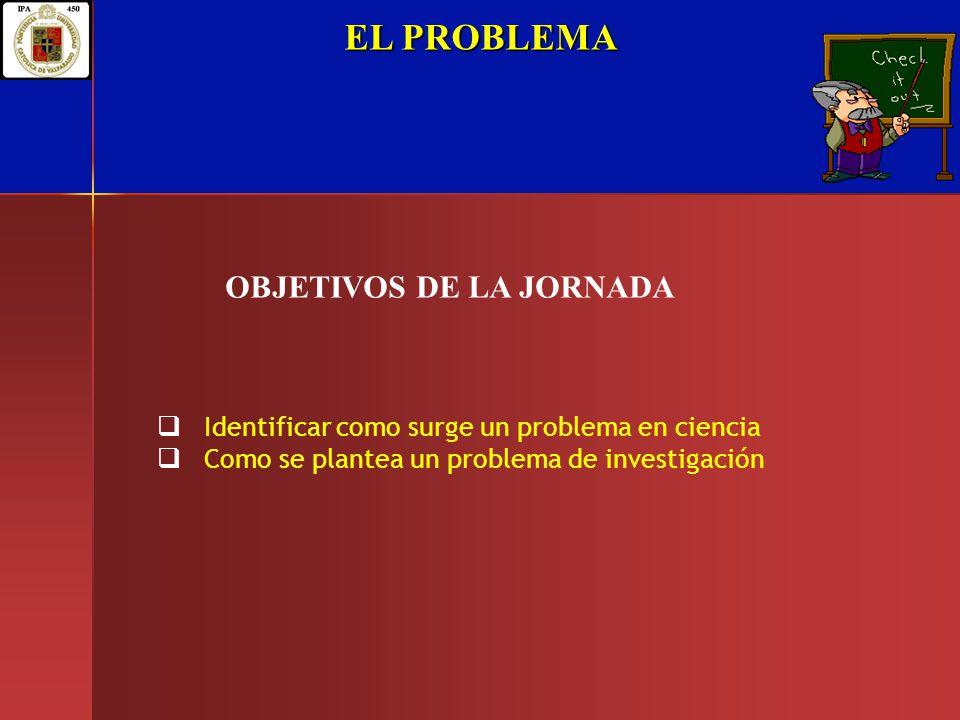 EL PROBLEMA OBJETIVOS DE LA JORNADA Identificar como surge un problema en ciencia Como se plantea un problema de investigación