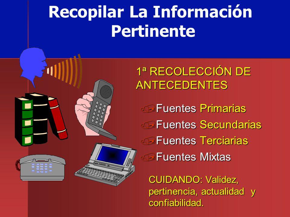 Recopilar La Información Pertinente 1ª RECOLECCIÓN DE ANTECEDENTES Fuentes Primarias Fuentes Primarias Fuentes Secundarias Fuentes Secundarias Fuentes