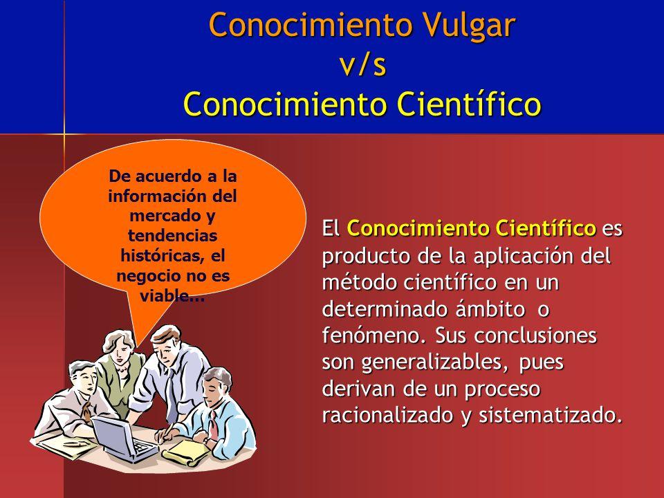 Conocimiento Vulgar v/s Conocimiento Científico El Conocimiento Científico es producto de la aplicación del método científico en un determinado ámbito