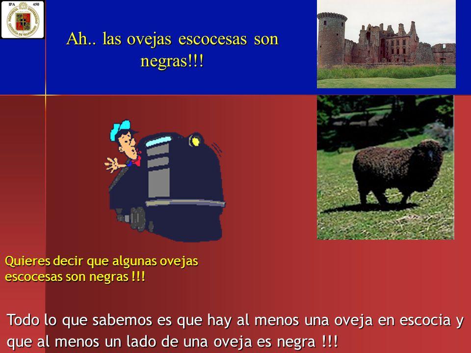 Ah.. las ovejas escocesas son negras!!! Quieres decir que algunas ovejas escocesas son negras !!! Todo lo que sabemos es que hay al menos una oveja en