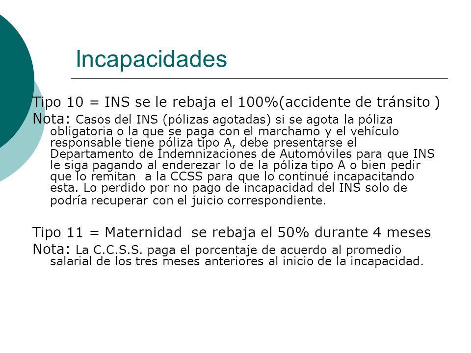 Incapacidades Tipo 10 = INS se le rebaja el 100%(accidente de tránsito ) Nota: Casos del INS (pólizas agotadas) si se agota la póliza obligatoria o la