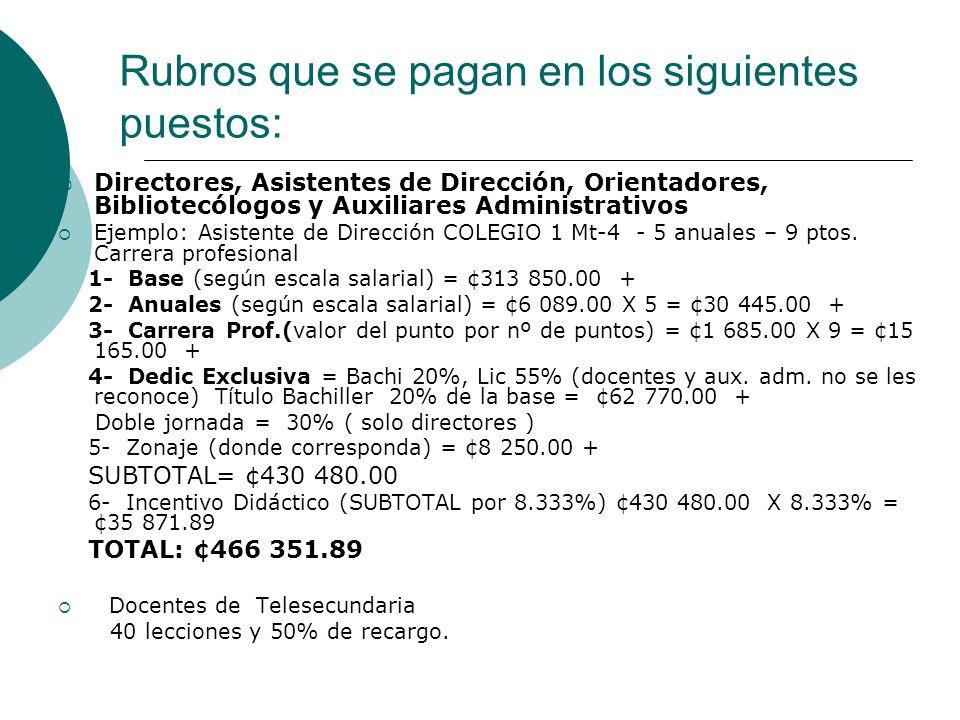 Rubros que se pagan en los siguientes puestos: Directores, Asistentes de Dirección, Orientadores, Bibliotecólogos y Auxiliares Administrativos Ejemplo