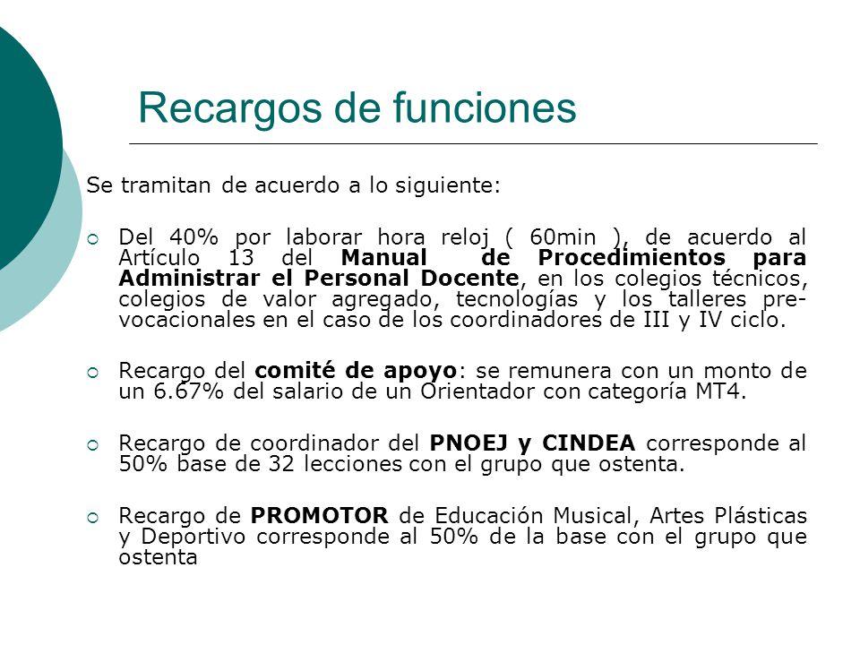 Dedicación Exclusiva Se remunera en un 20% si tiene grado Bachillerato y un 55% grado licenciatura.